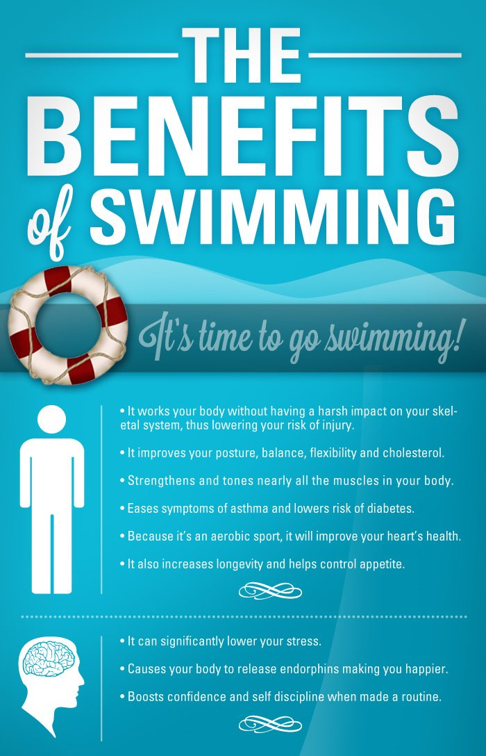 the-benefits-of-swimming