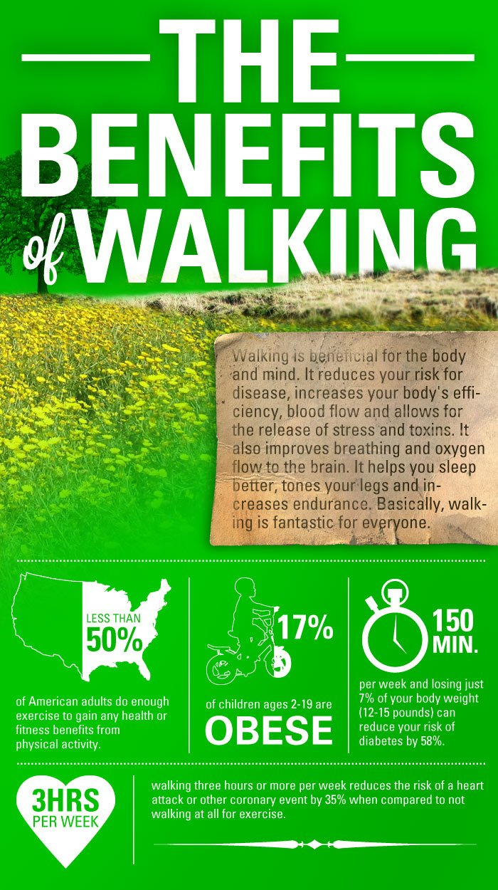 the-benefits-of-walking