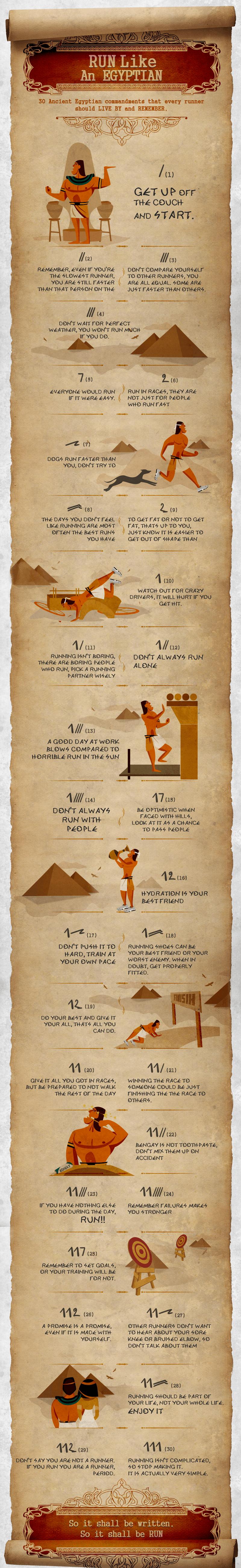 Run Like An Egyptian Infographic