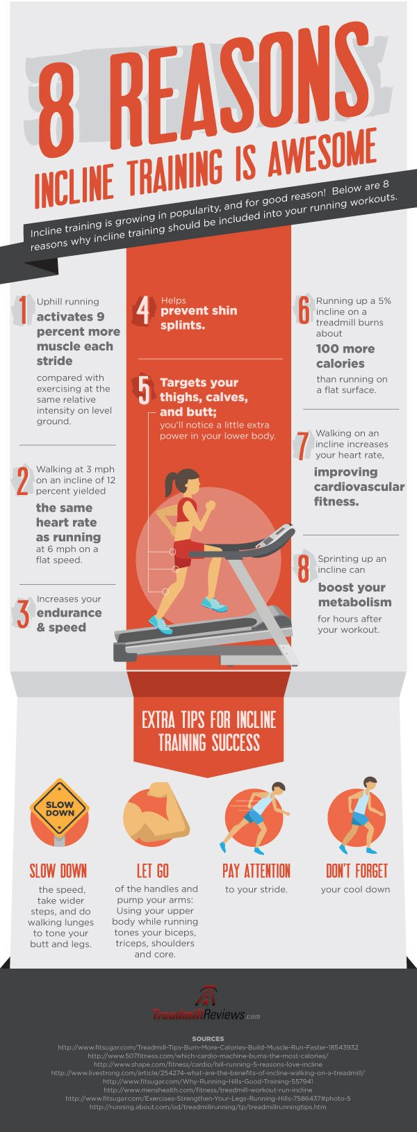incline training treadmill review infographic