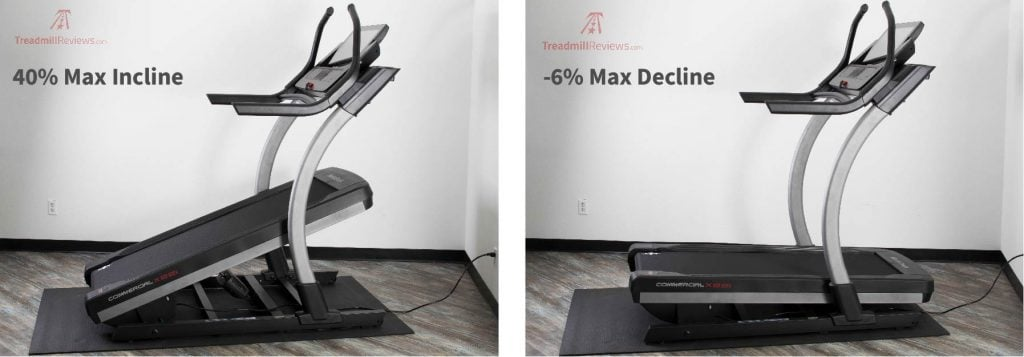 NordicTrack X22i Max Incline and Decline