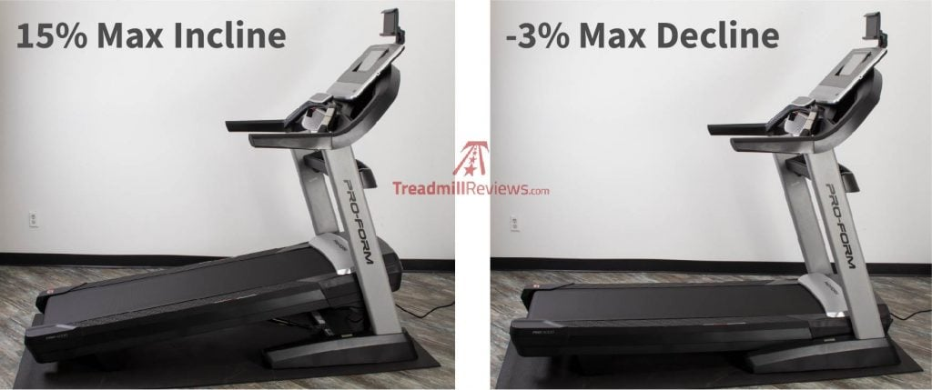 ProForm Pro 5000 Max Incline and Decline