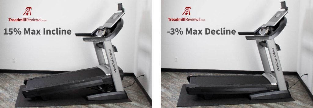 Max Incline and Decline Of The ProForm SMART Pro 2000