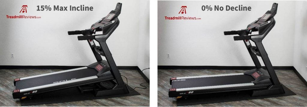 Sole F80 Treadmill Max Incline and Decline